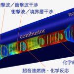 スクラムジェット(超音速燃焼)エンジン内の流体・熱力学的現象