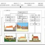 都市計画学研究室