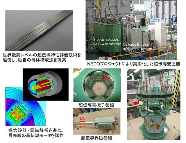 超伝導工学研究室