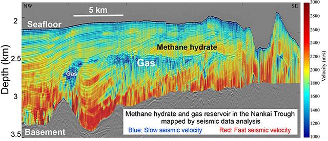 海底下におけるメタンハイドレートとガス貯留層の分布