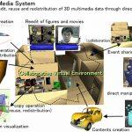 3D Multimedia Contents
