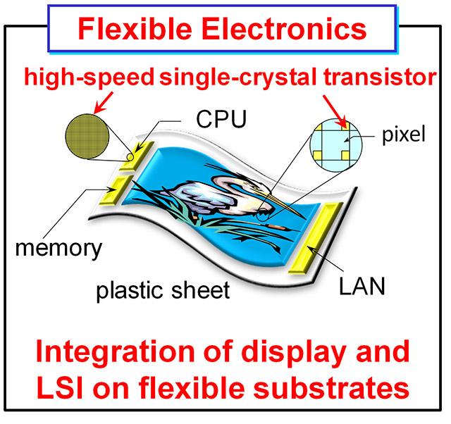 Nanoelectronics