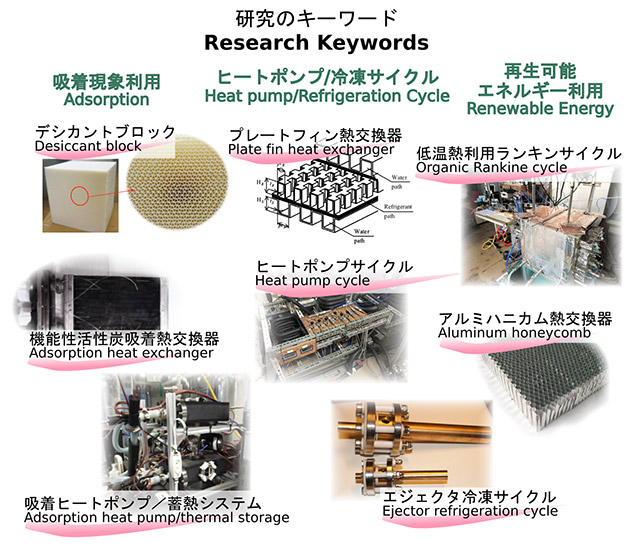 Thermal Energy Conversion System Laboratory