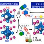Energy Materials Engineering